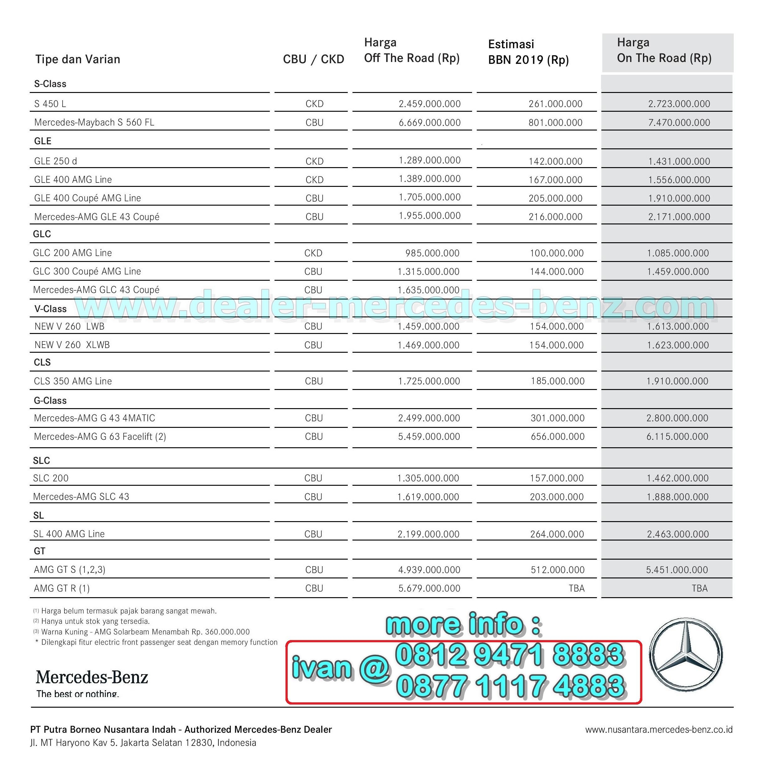 Price list Mercedes Benz 2019 Jakarta-Indonesia