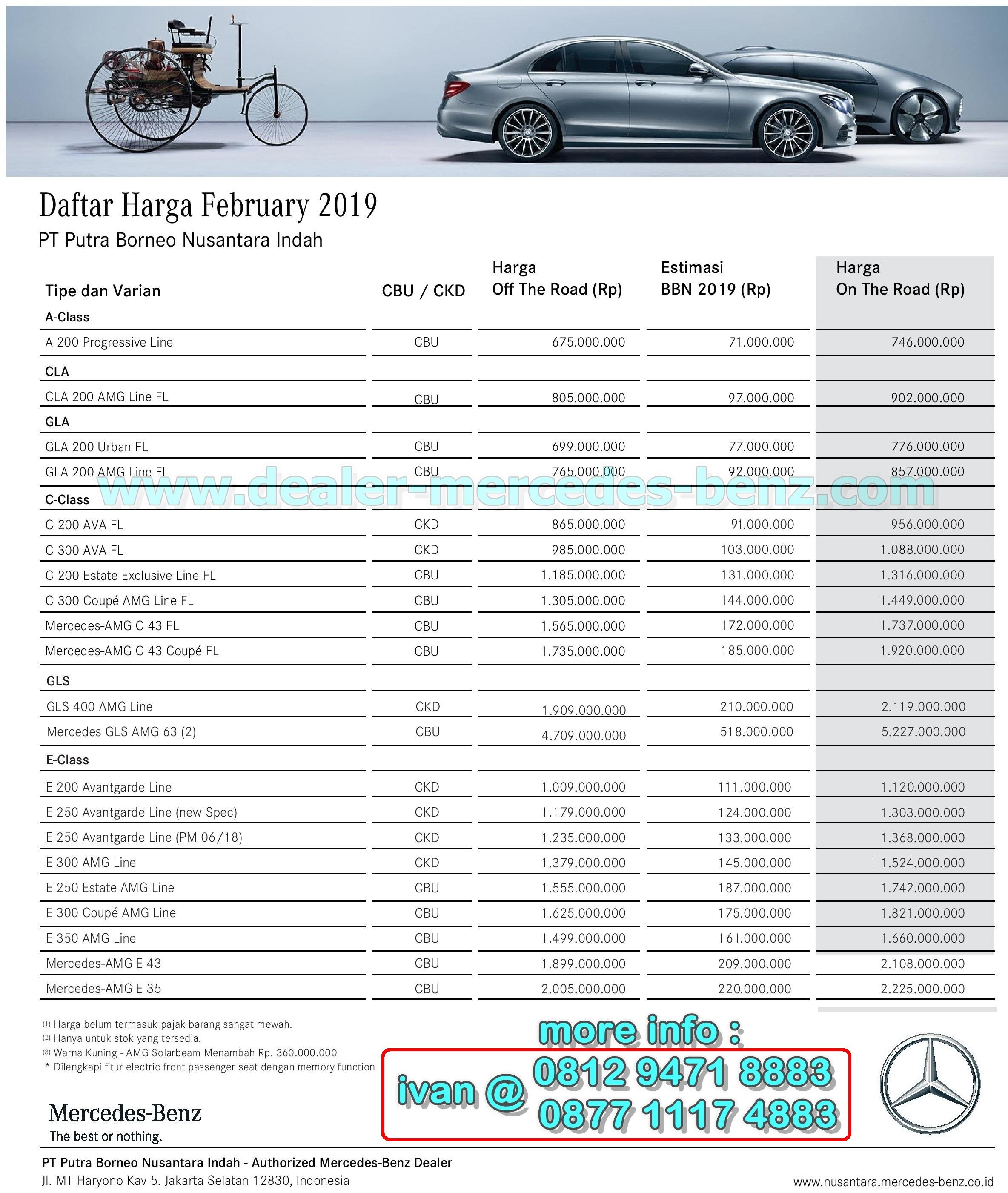 Harga Mercedes-Benz 2019 Jakarta