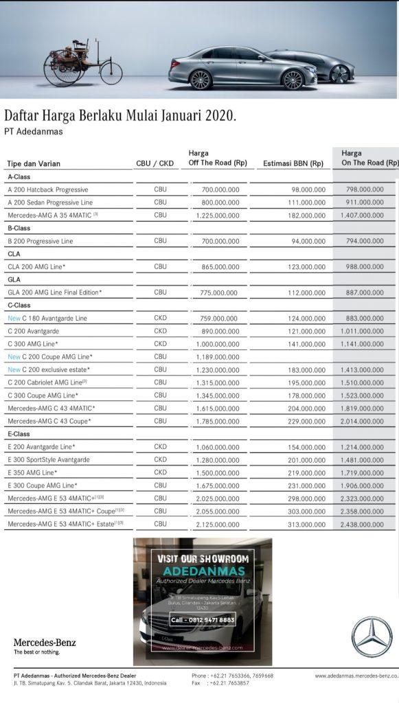 Pricelist Mercedes Benz Jakarta-Indonesia 2020
